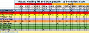 Sexual Healing TR-808 drum pattern - by SynthManiaDotCom